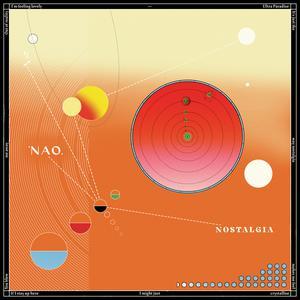 ฟังเพลงใหม่อัลบั้ม Nostalgia